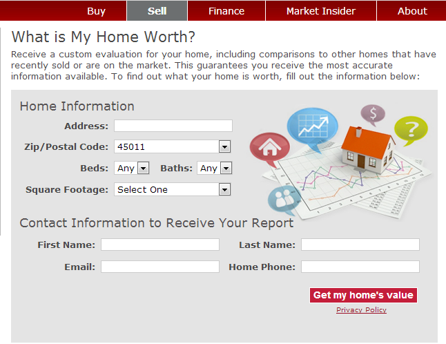 Click Here To Find Your Home's Current Market Value
