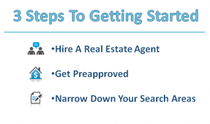 First Time Homebuyer Series - 3 Steps To Getting Started