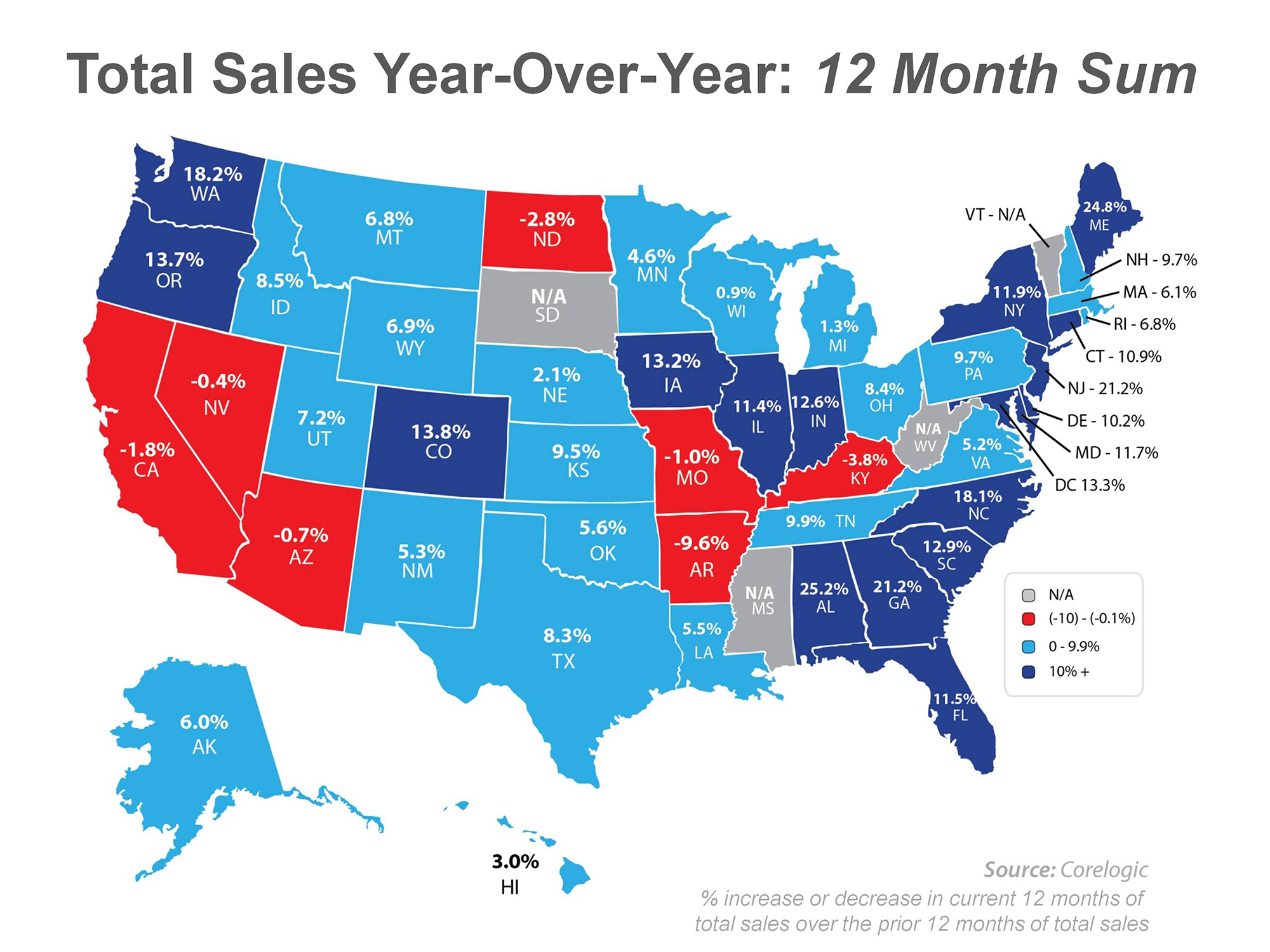 Total Sales - 12 Month